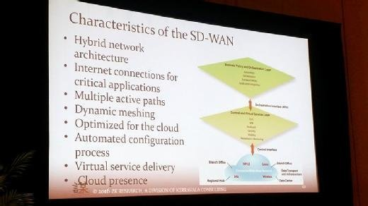 The defining characteristics of SD-WAN were discussed at Enterprise Connect