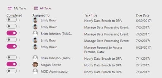GDPR Activity Hub task management component