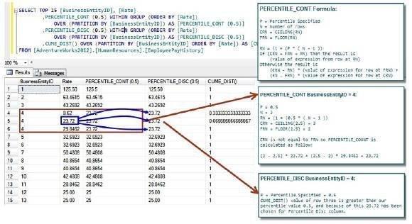 PERCENTILE_CONT formula