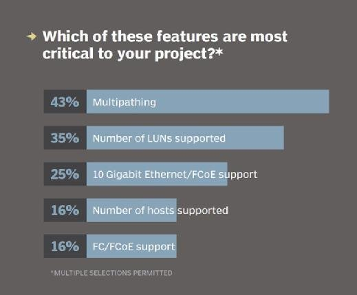 Critical project features