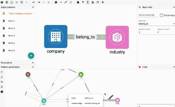 Se muestra una consulta visual sin código en una captura de pantalla de muestra de TigerGraph.