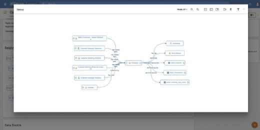 Alteryx Connect data discovery software enables users to find, manage and collaborate on data.