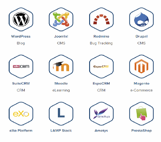 Small sampling of available Bitnami images