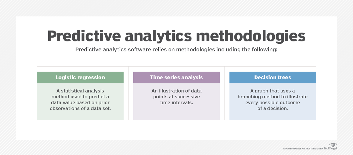 What is predictive analytics? - Definition from WhatIs com
