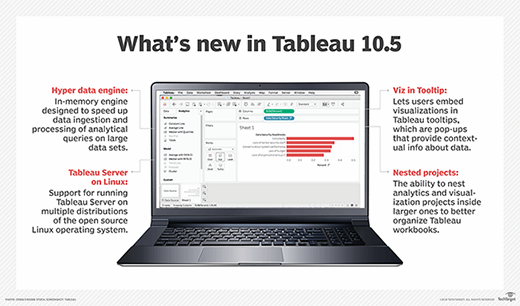 What's new in Tableau 10.5