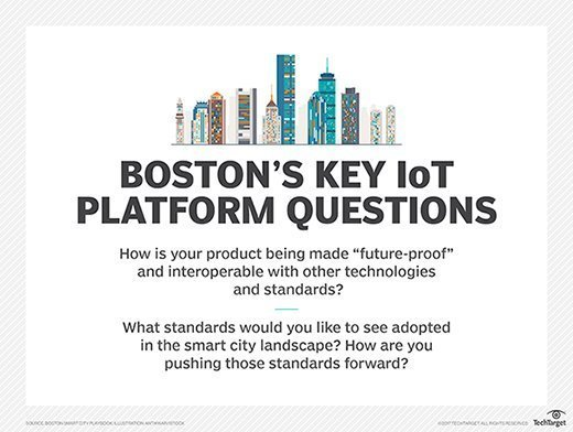 Boston's key IoT platform questions