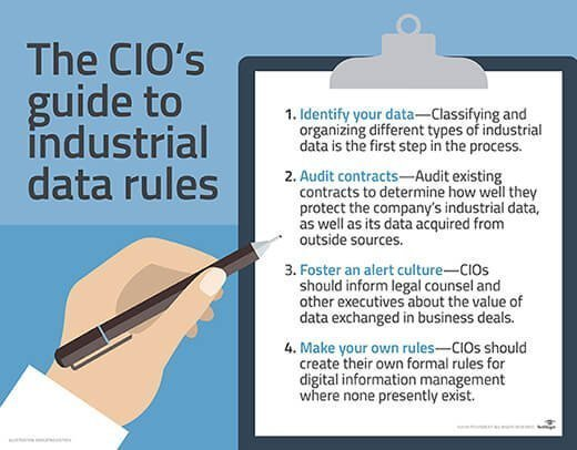 The CIO's guide to industrial data rules