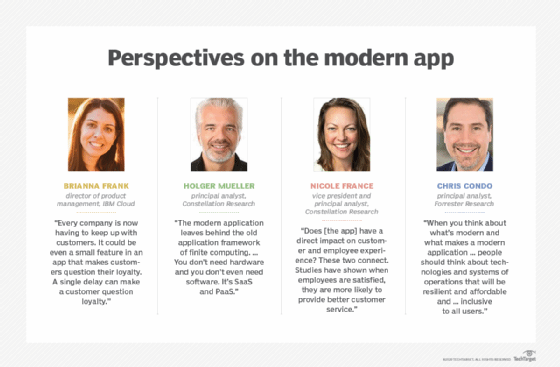 Perspectives on the modern app