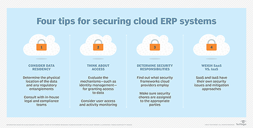 Four tips for securing cloud ERP systems