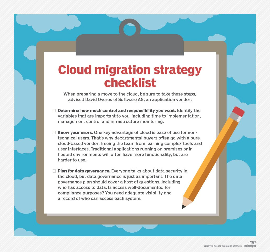 Mapping out a cloud migration strategy for your financials