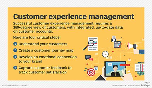crm cem checklist mobile - Qu'est-ce que l'expérience client (CX) et pourquoi est-ce important?