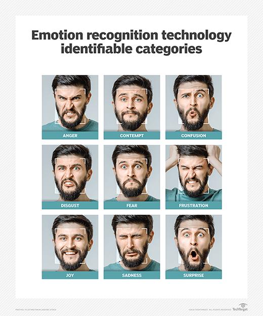 emotion recognition technology categories