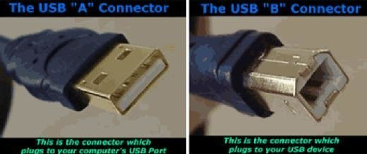 Usb Cable Connection And Connector Types Explained