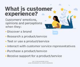 cust ex what is customer experience h half column mobile - Qu'est-ce que l'expérience client (CX) et pourquoi est-ce important?