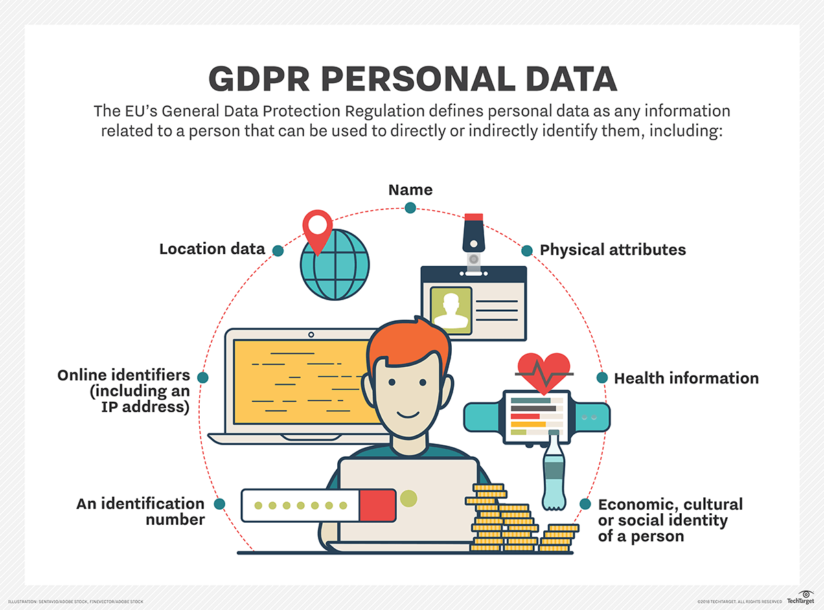 4 GDPR strategy tips to bring IT processes up to speed