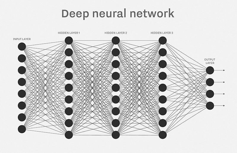 What is artificial neural network (ANN)? - Definition from WhatIs com