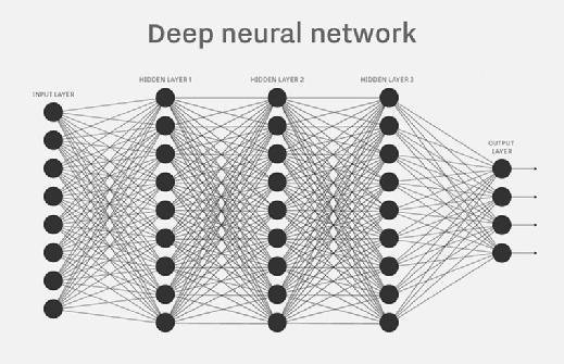 Neural networks are a complex type of predictive model.
