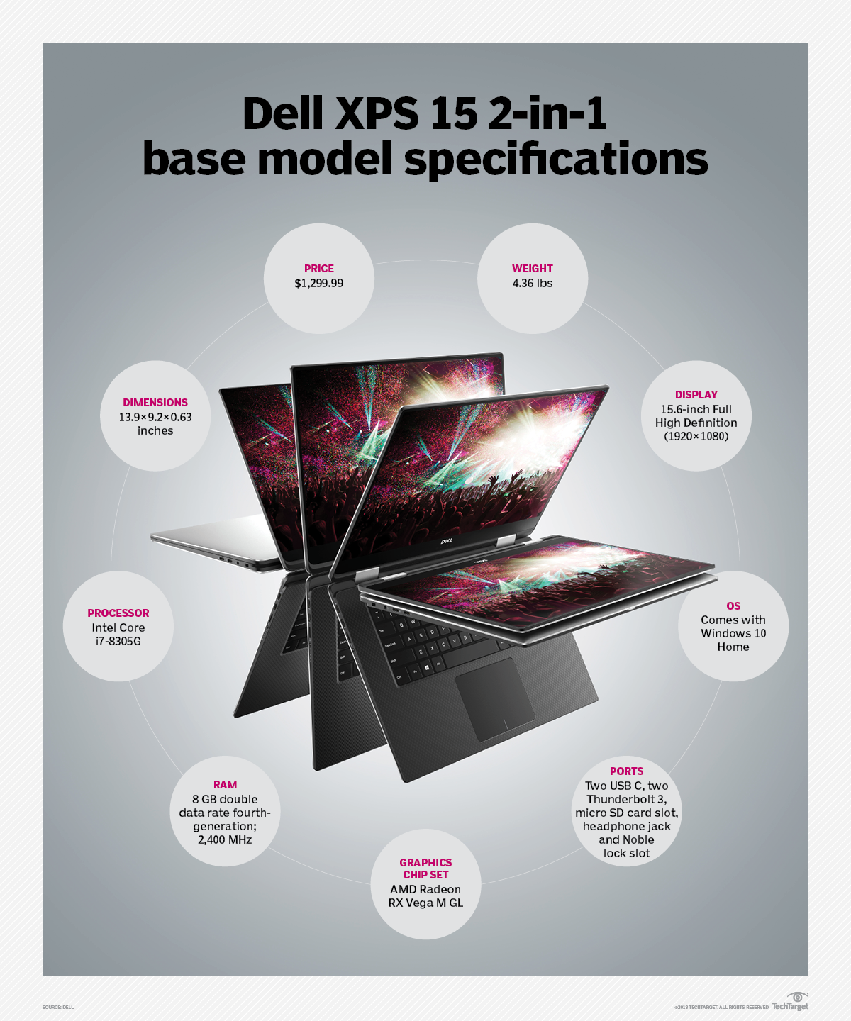 Dell XPS 15 2-in-1 laptop slims down, but it's no tablet
