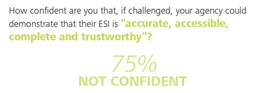 How confident are you that, if challenged, your agency could demonstrate that its electronically stored information is accurate, accessible and complete?