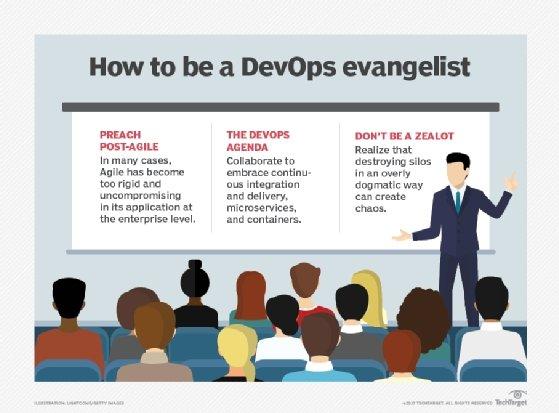 Tomorrow's DevOps evangelist