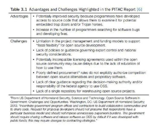 PITAC report