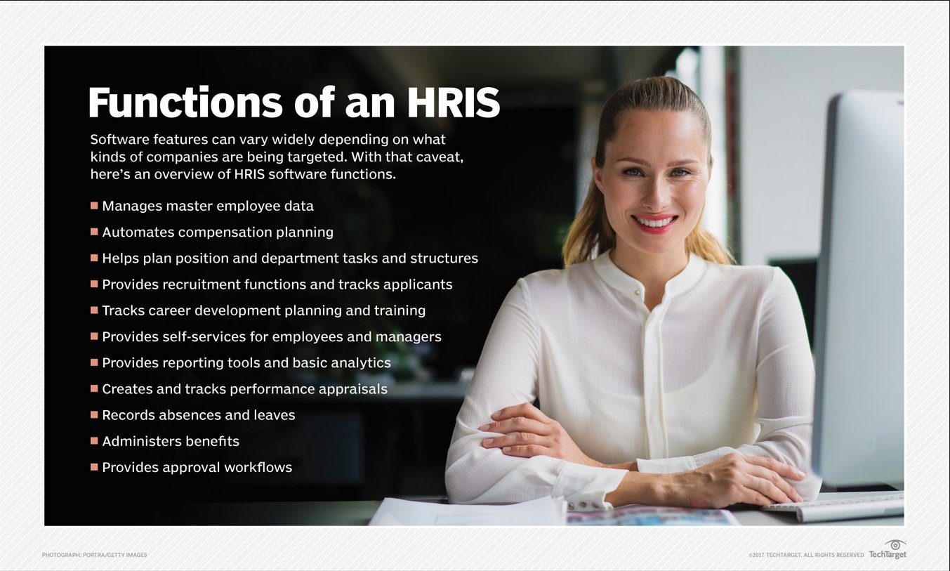 What is HRIS (human resource information system