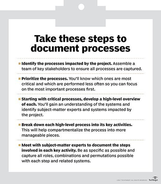 Take these steps to document processes
