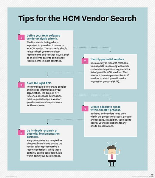 how to find the best HCM vendor search for your company