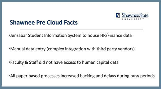 Pre-cloud facts of Shawnee State University