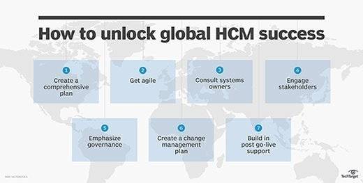 Seven keys to a successful global HCM implementation