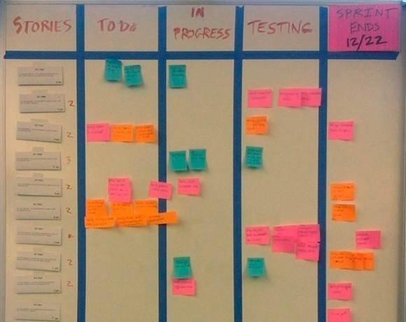 User story board.