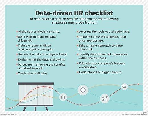 How to create a data-driven HR team