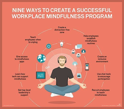 The Nine Best Ways To Boost Workplace Mindfulness Success