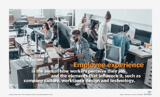 Definition of employee experience