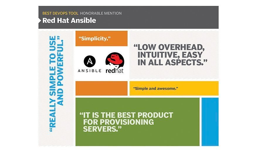 Red Hat Ansible puts simplicity front and center - Impact Awards