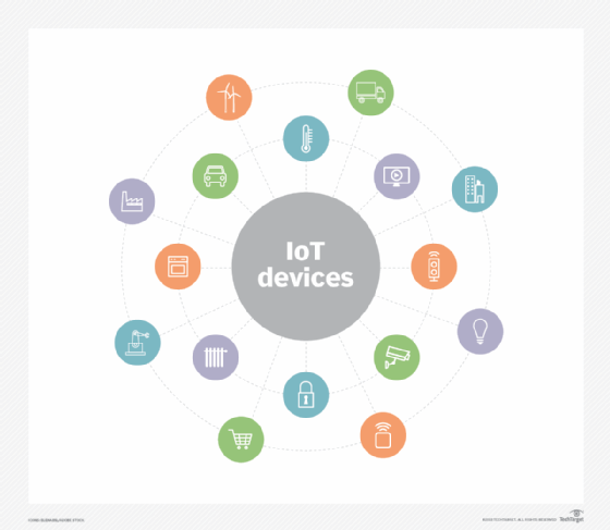 IoT devices  - iota devices mobile - What is IoT devices (internet of things devices)?