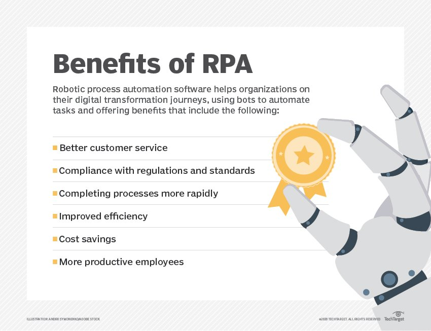 What is robotic process automation (RPA)? - Definition from