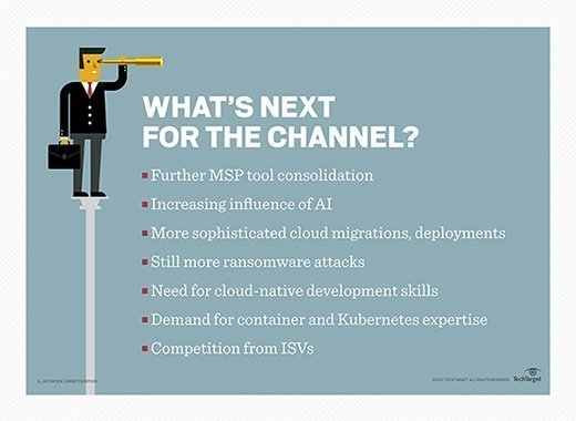 Graphic showing change on the horizon for channel partners
