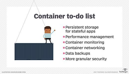 Container to-do list
