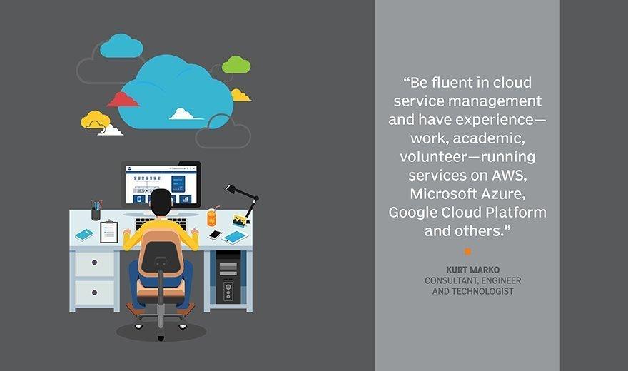 Cloud computing specialist jobs blend architect, evaluator