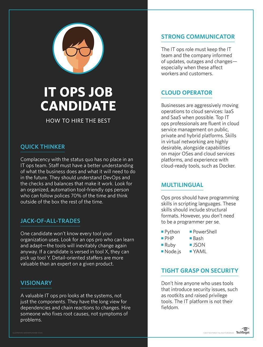 An IT operations job description written for the future