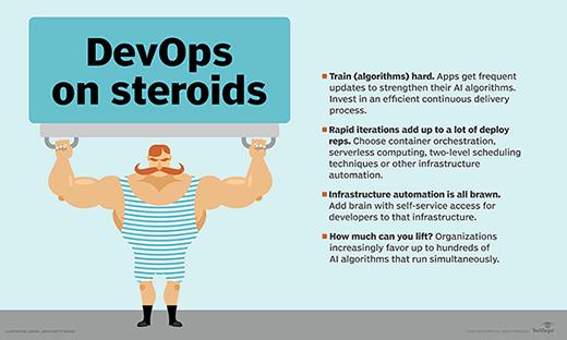 DevOps on steroids