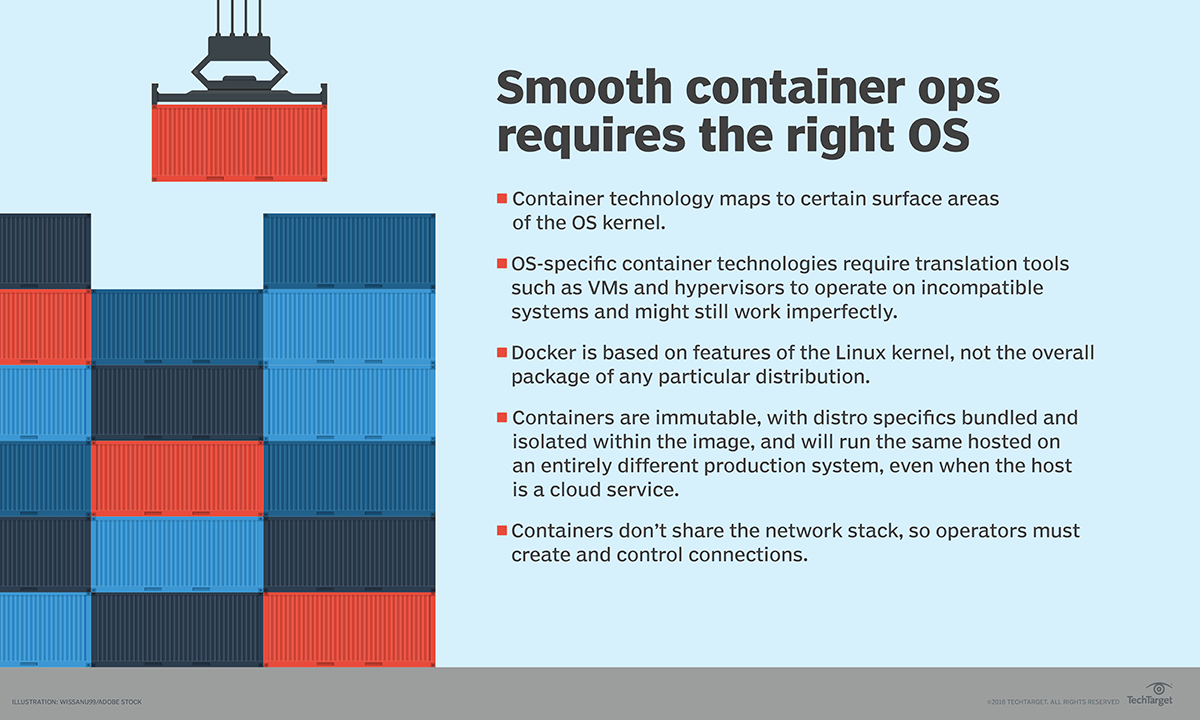 The OS reigns over container hosting decisions