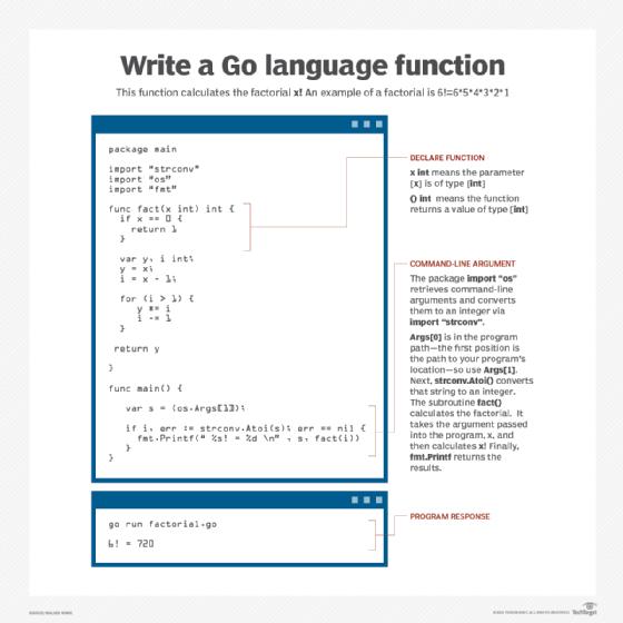 Write a Go language function