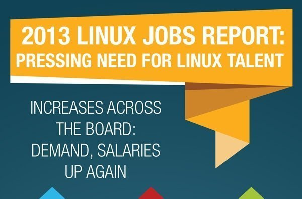 Linux Jobs Report