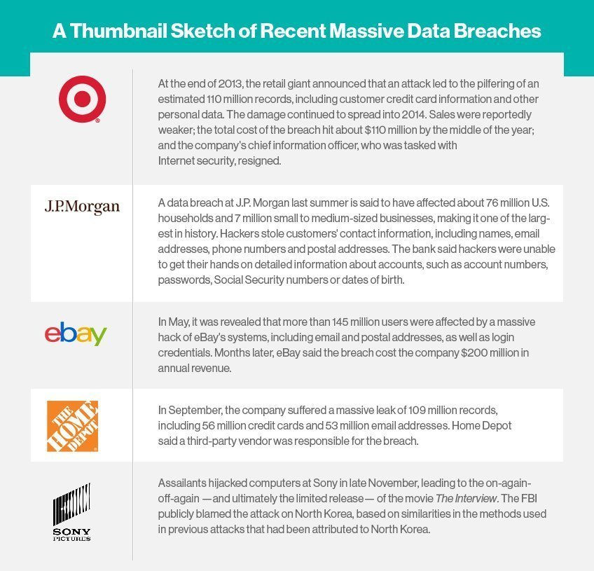 CIOs beef up security tools in wake of 2014 data breaches