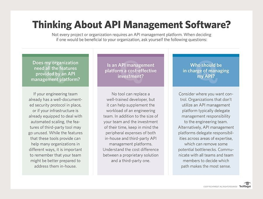 What are the key functions to look for in API management
