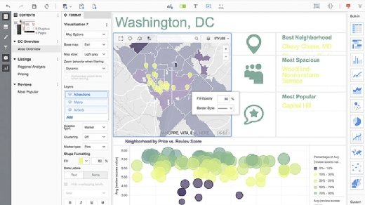 The MicroStrategy Desktop client helps business users and department analysts analyze data with visualizations, according to the company.