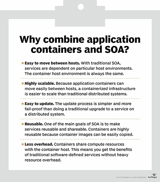 Why combine application containers and SOA?