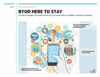 Mobile health trends survey